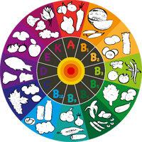 Vitamin-Lebensmittel-Rad