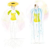 Frau mit Sonnenblume, Frau mit Wasser über Schultern